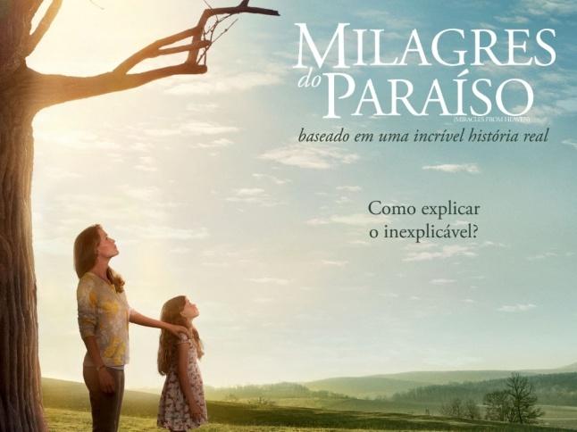 milagres